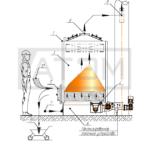 Схема работы котла серии GB-m (КВ-Л), мощностью от 100 кВт до 200 кВт