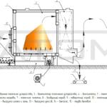 Схема работы котла на лузге серии GB-m (КВ-Л), мощностью 300 кВт-600 кВт