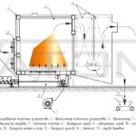 Схема работы котла на лузге серии GB-m (КВ-Л), мощностью 700 кВт-800 кВт