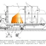 Схема работы водогрейного котла на лузге серии GB-m (КВ-Л), мощностью от 1,0 МВт